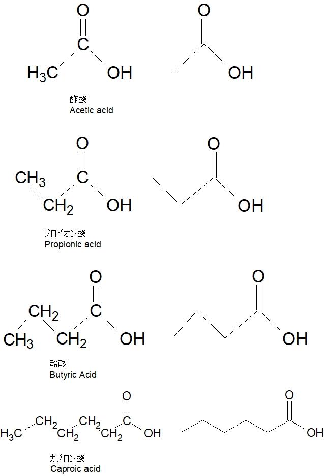 鮒ずしの脂肪酸